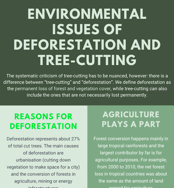 Deforestation environmental issues and tree-cutting